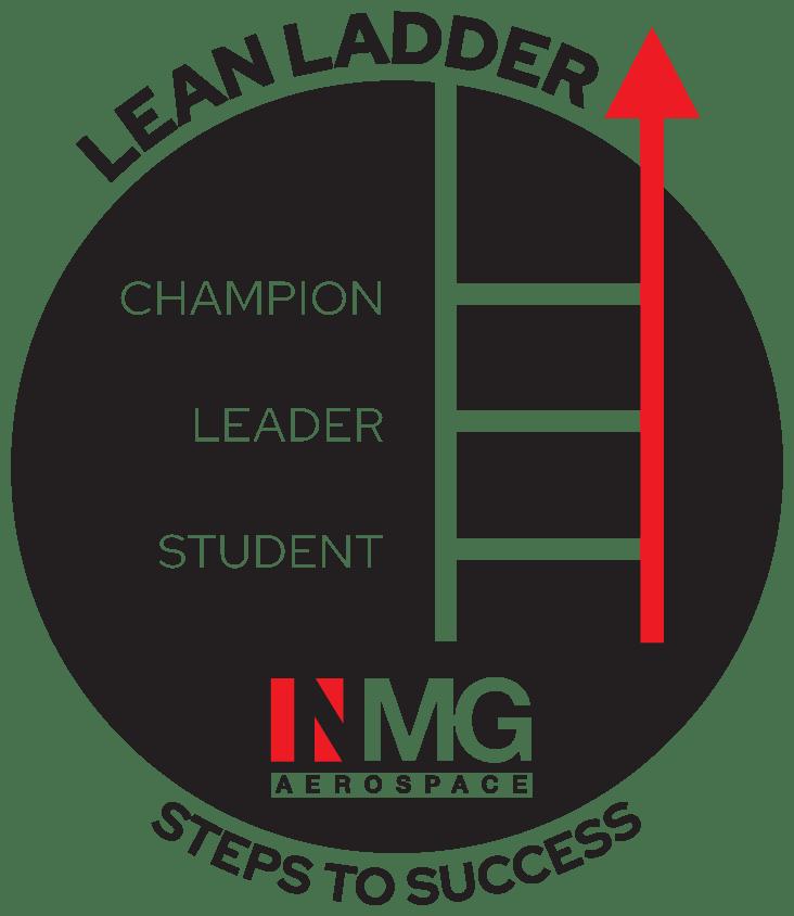 lean ladder steps to success employee program